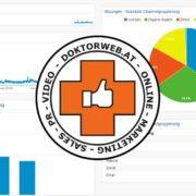 Doktorweb Online-Marketing / Controlling