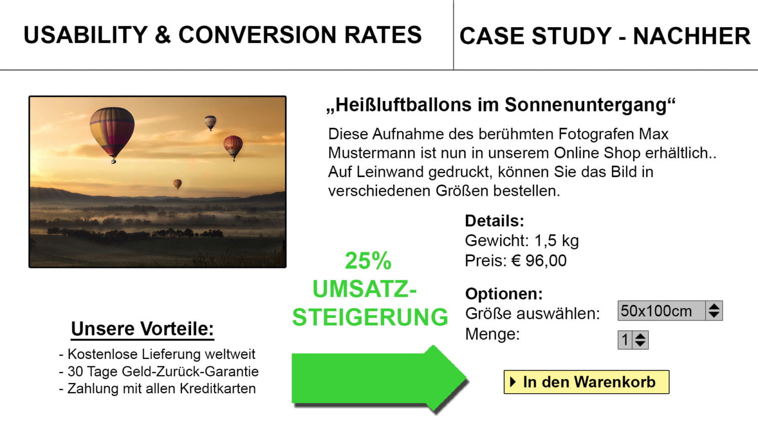 Usability Conversion After